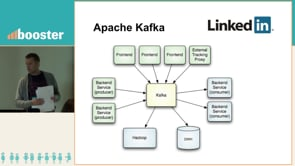 Apache Kafka: a Distributed Messaging System