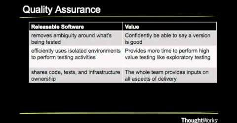 Characteristics of Releasable Software
