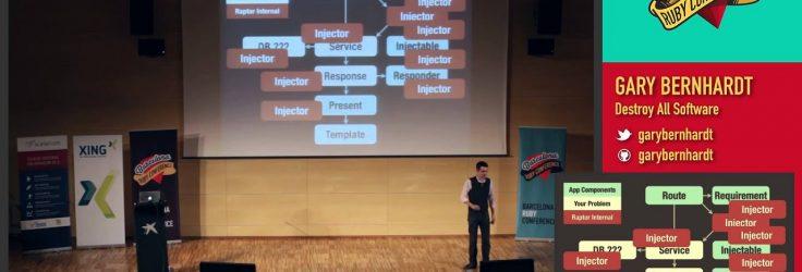 Deconstructing the Rails Framework
