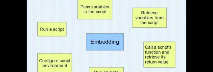 How to Embed Your Scripting Language in Java