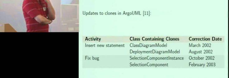 Improved Code Clone Categorization