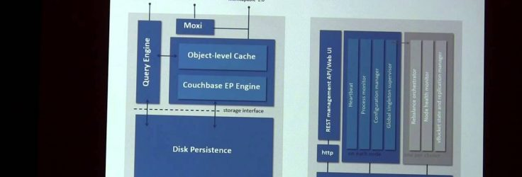 Introduction to Couchbase