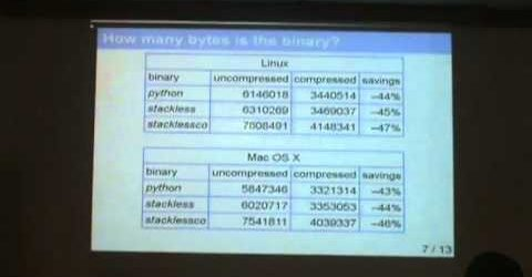 Precompile and Deploy Python to Linux