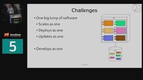 Using Docker to Streamline Development